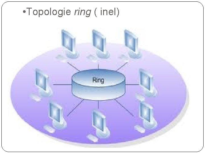 • Topologie ring ( inel)