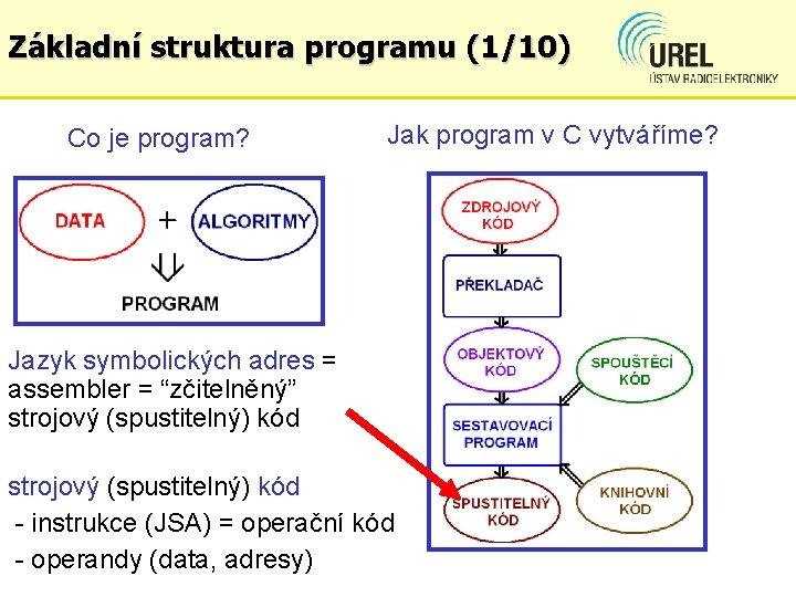 Základní struktura programu (1/10) Co je program? Jak program v C vytváříme? Jazyk symbolických