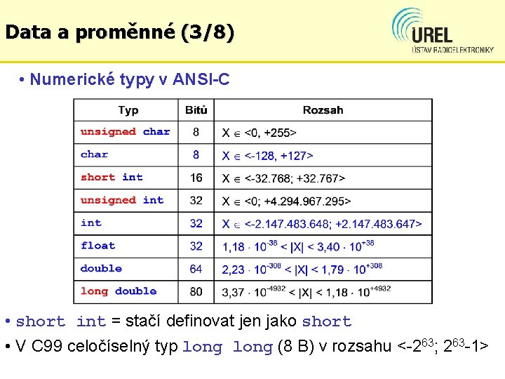 Data a proměnné (3/8) • Numerické typy v ANSI-C • short int = stačí