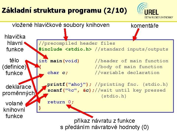 Základní struktura programu (2/10) vložené hlavičkové soubory knihoven hlavička hlavní funkce tělo (definice) funkce