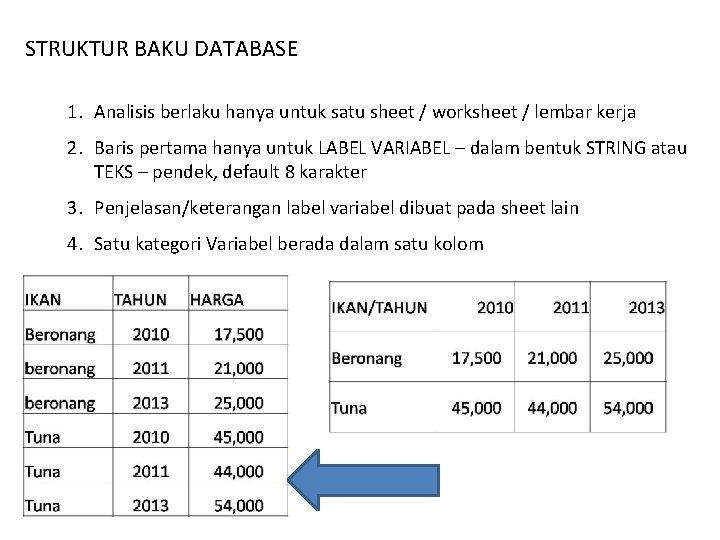 STRUKTUR BAKU DATABASE 1. Analisis berlaku hanya untuk satu sheet / worksheet / lembar