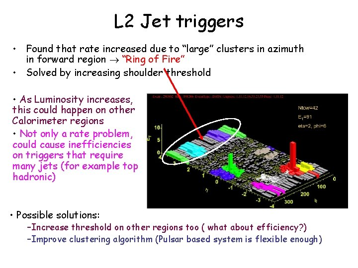 """L 2 Jet triggers • Found that rate increased due to """"large"""" clusters in"""