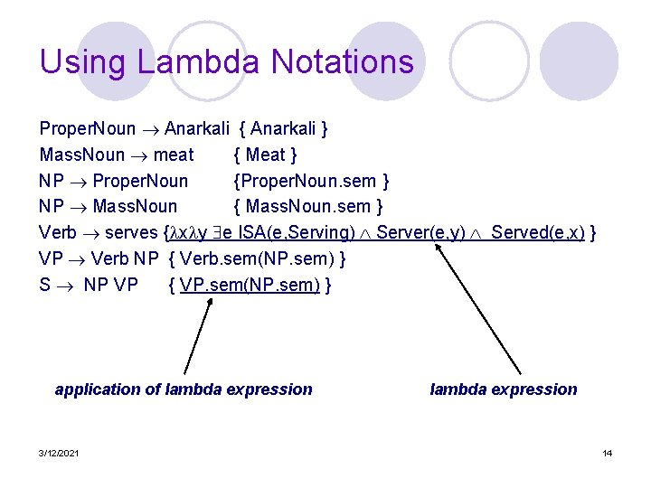 Using Lambda Notations Proper. Noun Anarkali { Anarkali } Mass. Noun meat { Meat