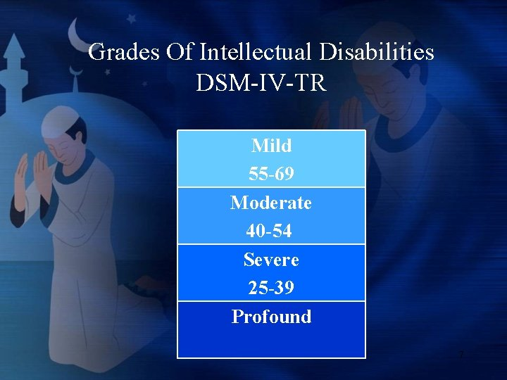 Grades Of Intellectual Disabilities DSM-IV-TR Mild 55 -69 Moderate 40 -54 Severe 25 -39