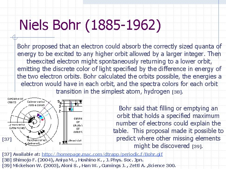 Niels Bohr (1885 -1962) Bohr proposed that an electron could absorb the correctly sized
