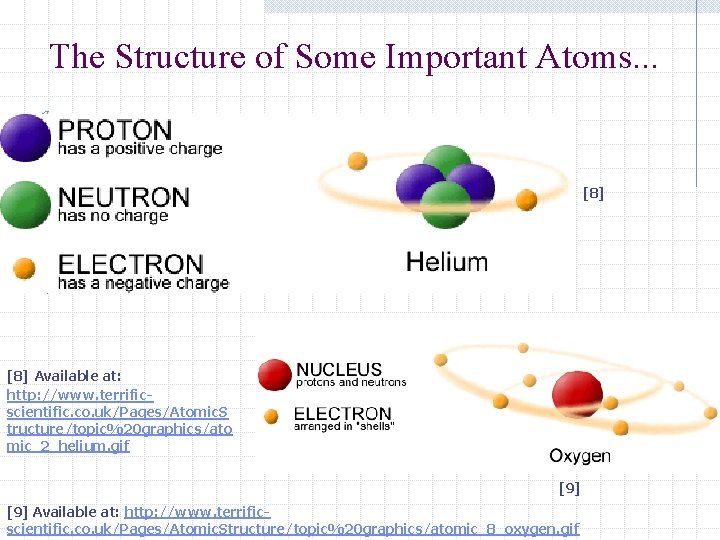 The Structure of Some Important Atoms. . . [8] Available at: http: //www. terrificscientific.