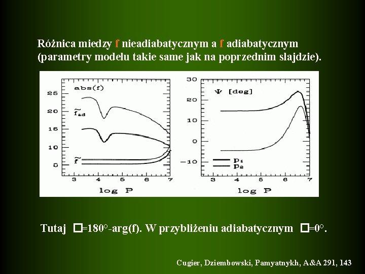 Różnica miedzy f nieadiabatycznym a f adiabatycznym (parametry modelu takie same jak na poprzednim
