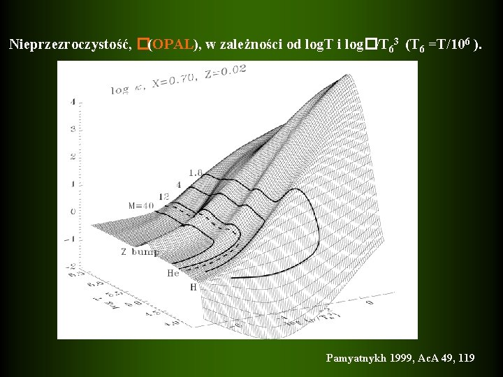 Nieprzezroczystość, �(OPAL), w zależności od log. T i log�/T 63 (T 6 =T/106 ).