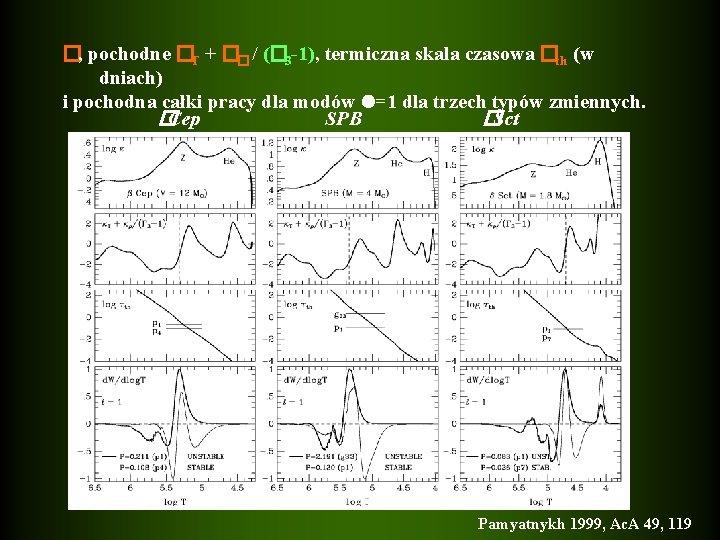 �, pochodne �T + �� / (� 3 -1), termiczna skala czasowa �th (w
