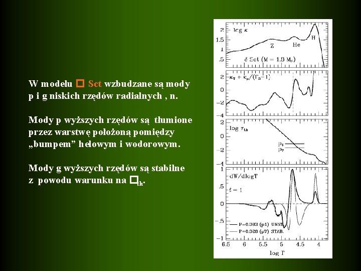 W modelu � Sct wzbudzane są mody p i g niskich rzędów radialnych ,