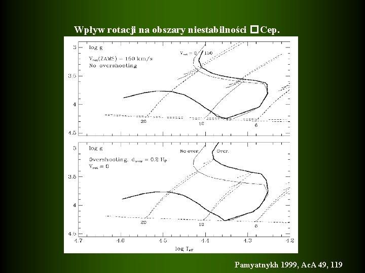 Wpływ rotacji na obszary niestabilności �Cep. Pamyatnykh 1999, Ac. A 49, 119