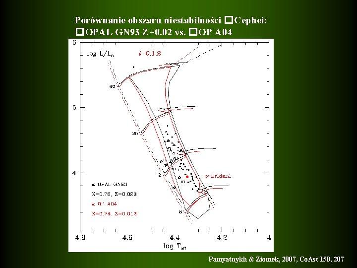 Porównanie obszaru niestabilności �Cephei: �OPAL GN 93 Z=0. 02 vs. �OP A 04 Z=0.