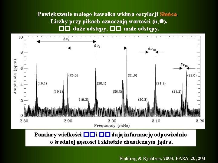 Powiększenie małego kawałka widma oscylacji Słońca. Liczby przy pikach oznaczają wartości (n, ). ��-