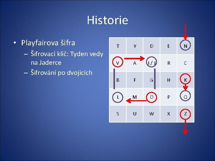 Historie • Playfairova šifra – Šifrovací klíč: Tyden vedy na Jaderce – Šifrování po