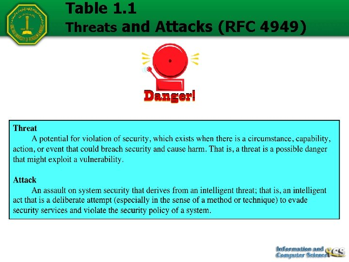 Table 1. 1 Threats and Attacks (RFC 4949)
