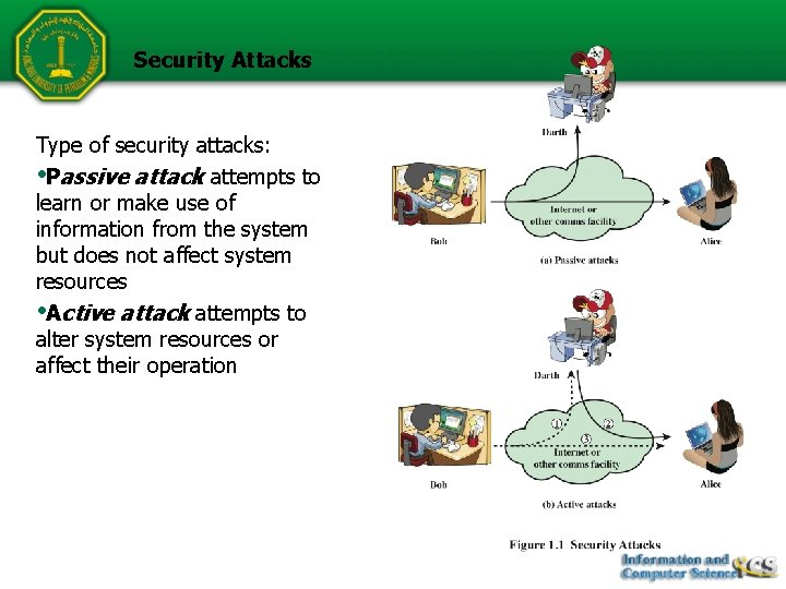 Security Attacks Type of security attacks: • Passive attack attempts to learn or make