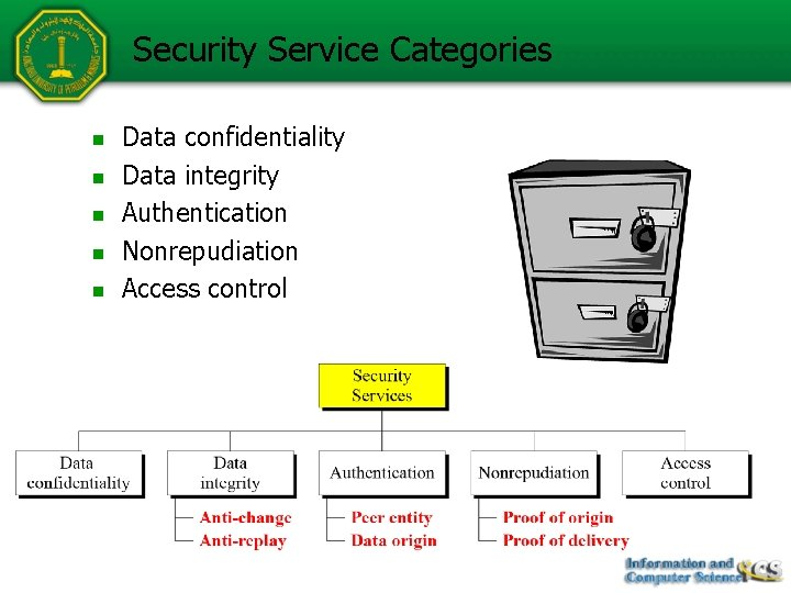Security Service Categories n n n Data confidentiality Data integrity Authentication Nonrepudiation Access control