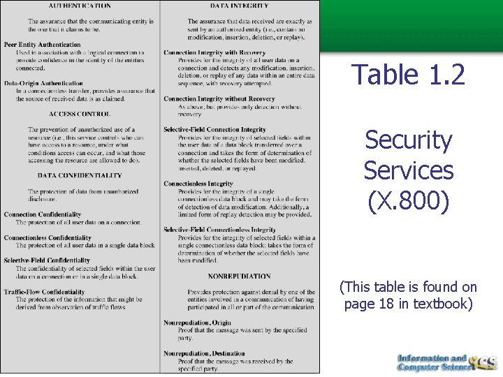 Table 1. 2 Security Services (X. 800) (This table is found on page 18