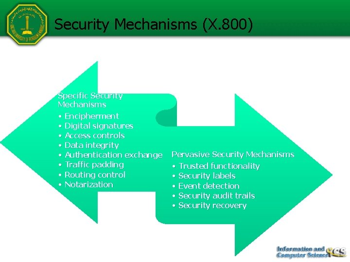 Security Mechanisms (X. 800) Specific Security Mechanisms • Encipherment • Digital signatures • Access