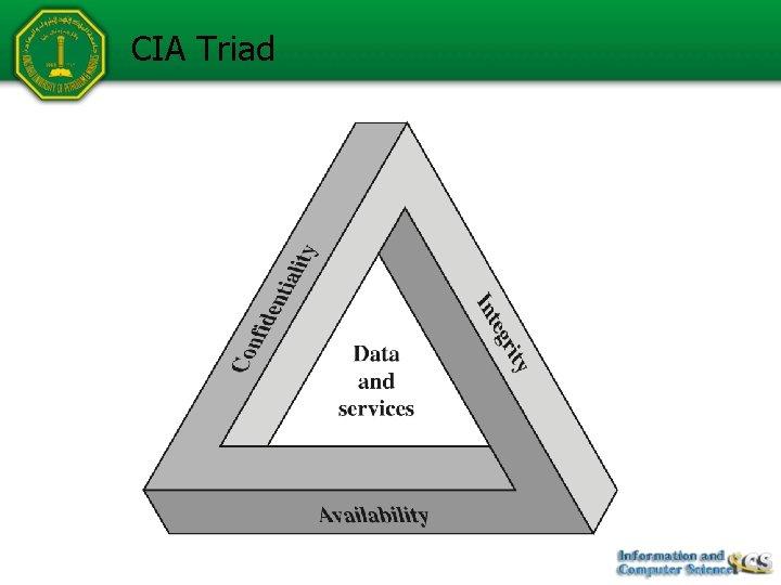 CIA Triad