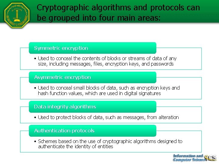 Cryptographic algorithms and protocols can be grouped into four main areas: Symmetric encryption •