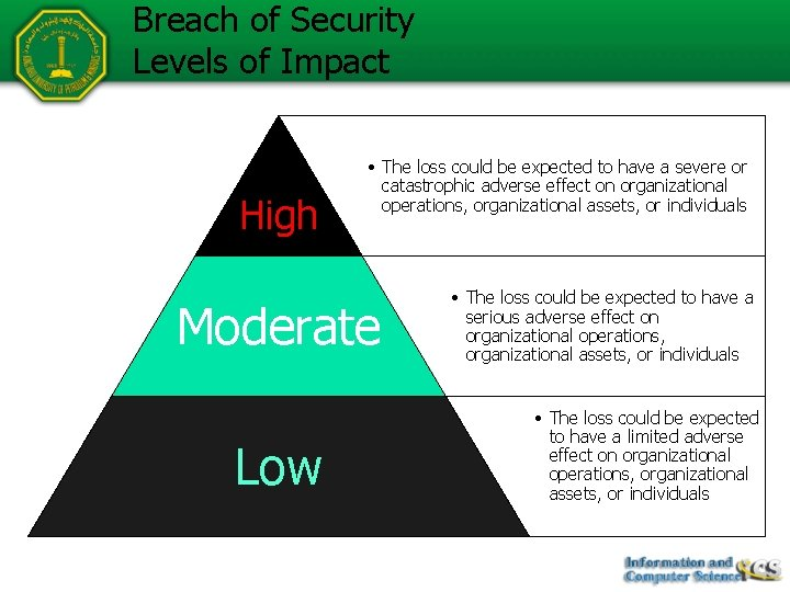 Breach of Security Levels of Impact High • The loss could be expected to