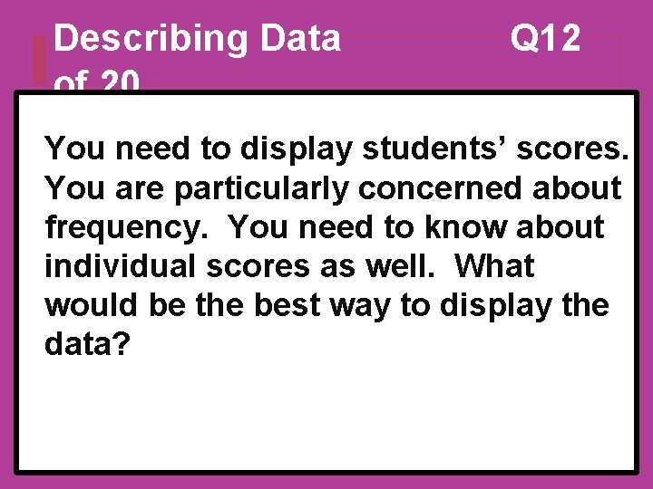 Describing Data of 20 Q 12 You need to display students' scores. You are