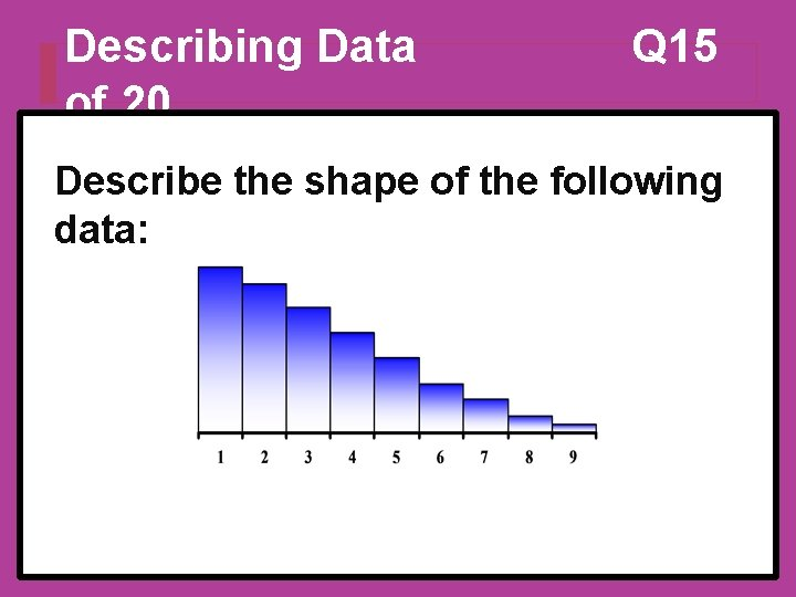 Describing Data of 20 Q 15 Describe the shape of the following data: