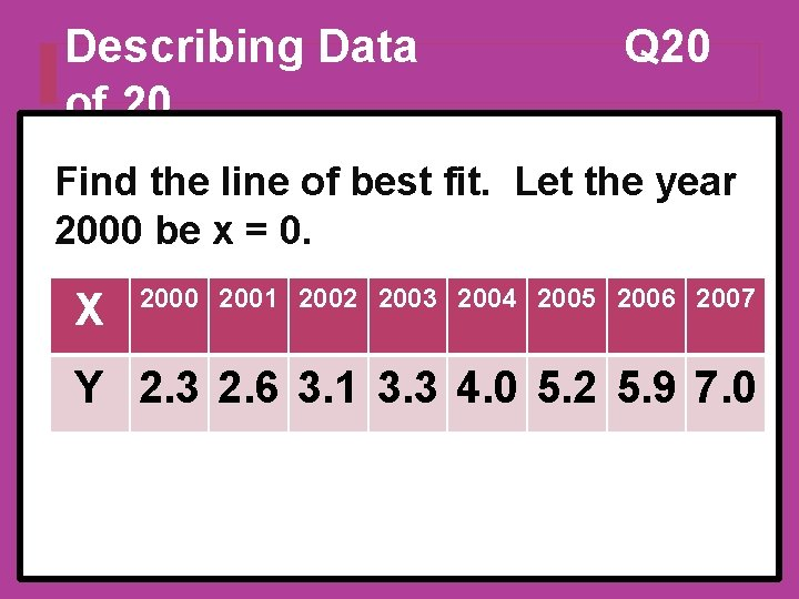 Describing Data of 20 Q 20 Find the line of best fit. Let the