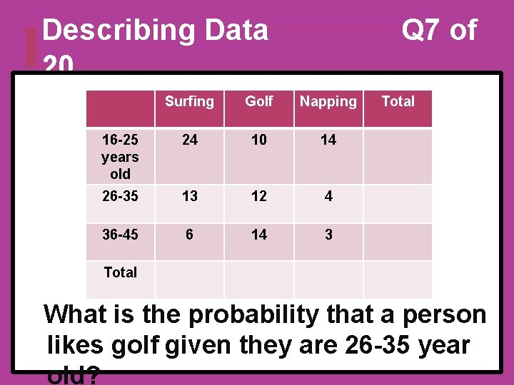 Describing Data 20 Q 7 of Surfing Golf Napping 16 -25 years old 24