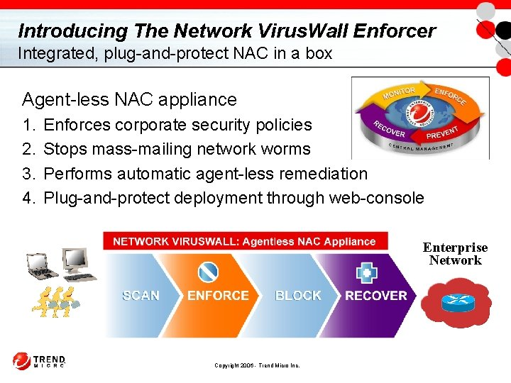 Introducing The Network Virus. Wall Enforcer Integrated, plug-and-protect NAC in a box Agent-less NAC