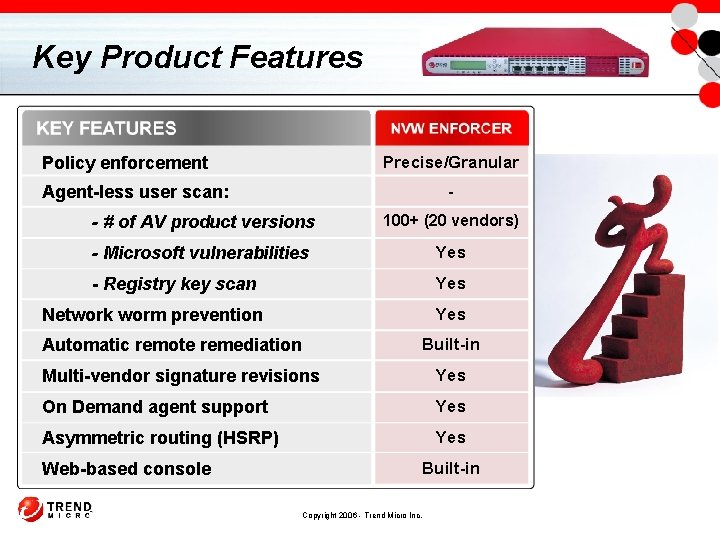 Key Product Features Precise/Granular Policy enforcement - Agent-less user scan: - # of AV