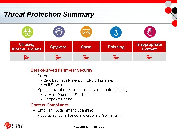 Threat Protection Summary Viruses, Worms, Trojans Spyware Spam Phishing Inappropriate Content Best-of-Breed Perimeter Security