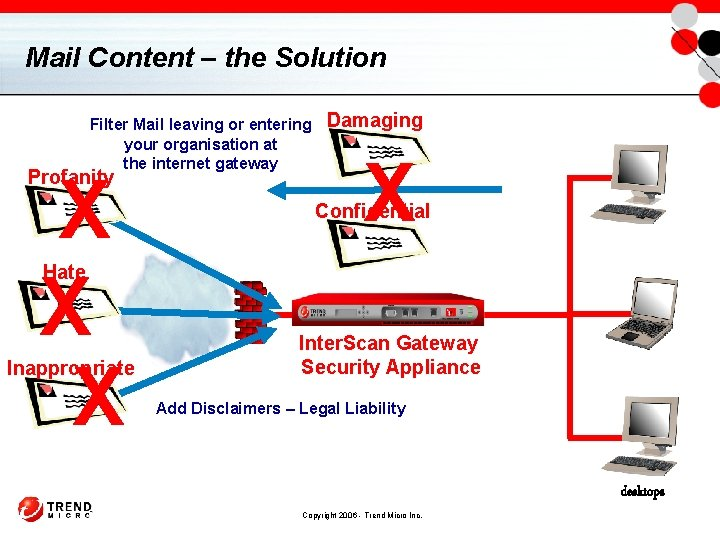 Mail Content – the Solution Filter Mail leaving or entering your organisation at the