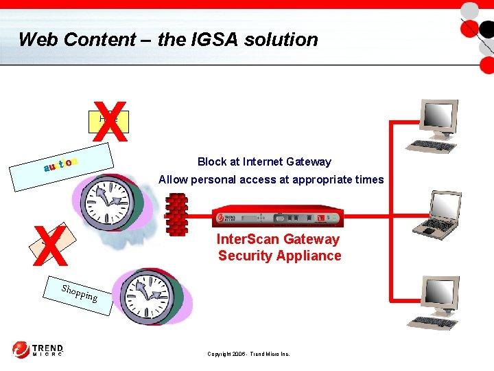 Web Content – the IGSA solution X Hate a u c t io n