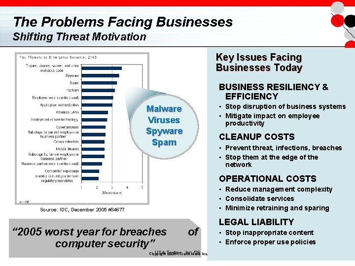The Problems Facing Businesses Shifting Threat Motivation Key Issues Facing Businesses Today BUSINESS RESILIENCY