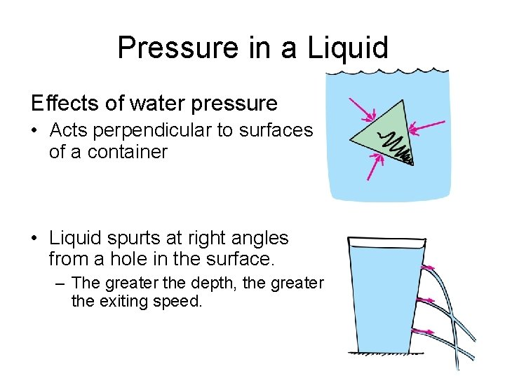 Pressure in a Liquid Effects of water pressure • Acts perpendicular to surfaces of