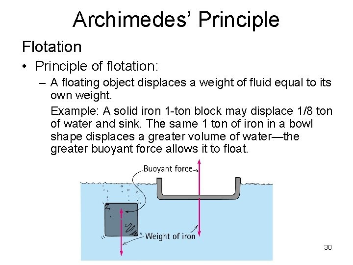 Archimedes' Principle Flotation • Principle of flotation: – A floating object displaces a weight