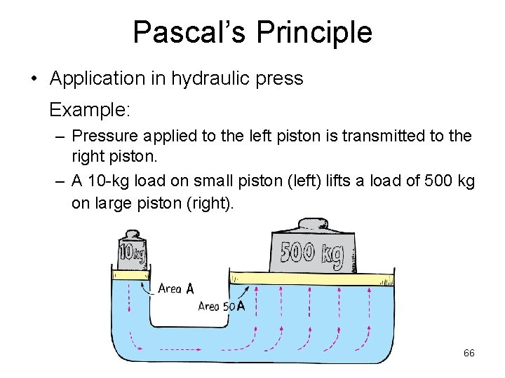 Pascal's Principle • Application in hydraulic press Example: – Pressure applied to the left