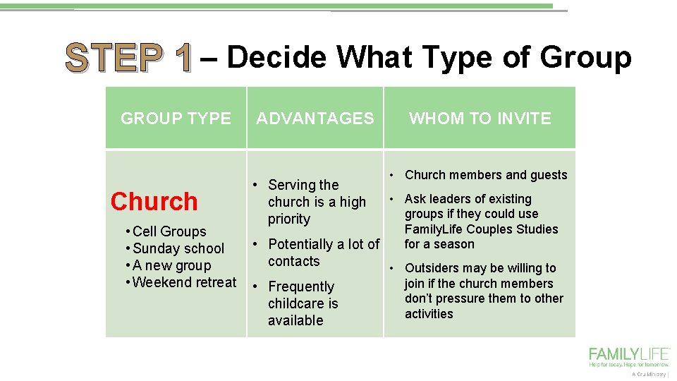 – Decide What Type of Group STEP 1 GROUP TYPE Church • Cell