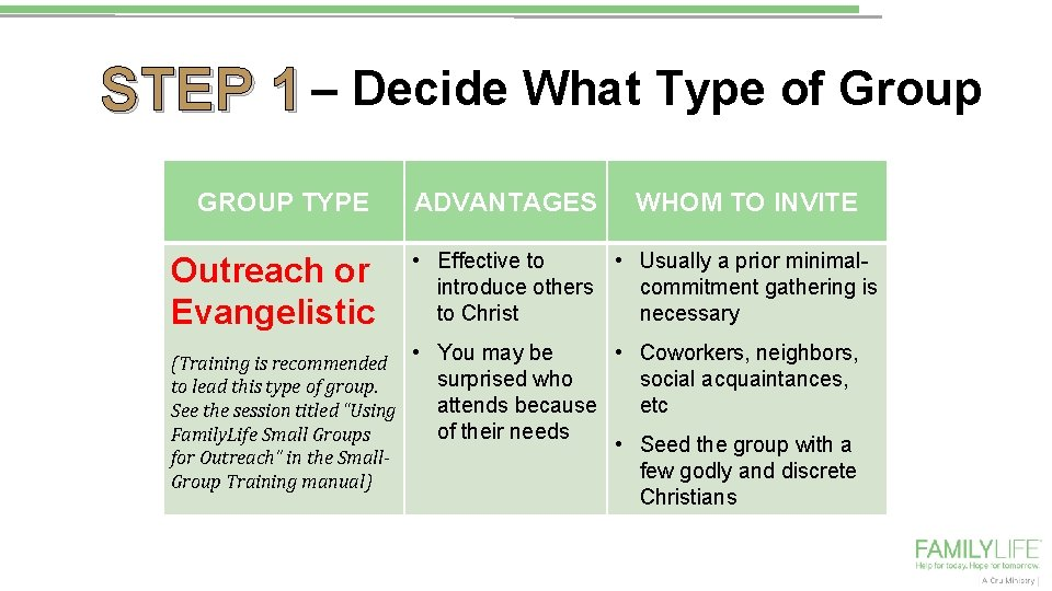 – Decide What Type of Group STEP 1 GROUP TYPE Outreach or Evangelistic