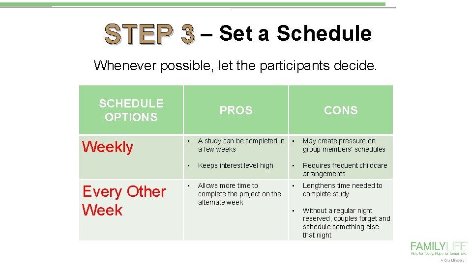 STEP 3 – Set a Schedule Whenever possible, let the participants decide. SCHEDULE OPTIONS