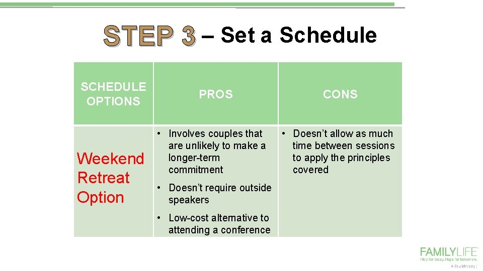 STEP 3 – Set a Schedule SCHEDULE OPTIONS Weekend Retreat Option PROS CONS •
