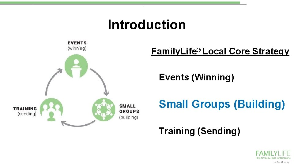 Introduction Family. Life® Local Core Strategy Events (Winning) Small Groups (Building) Training (Sending)