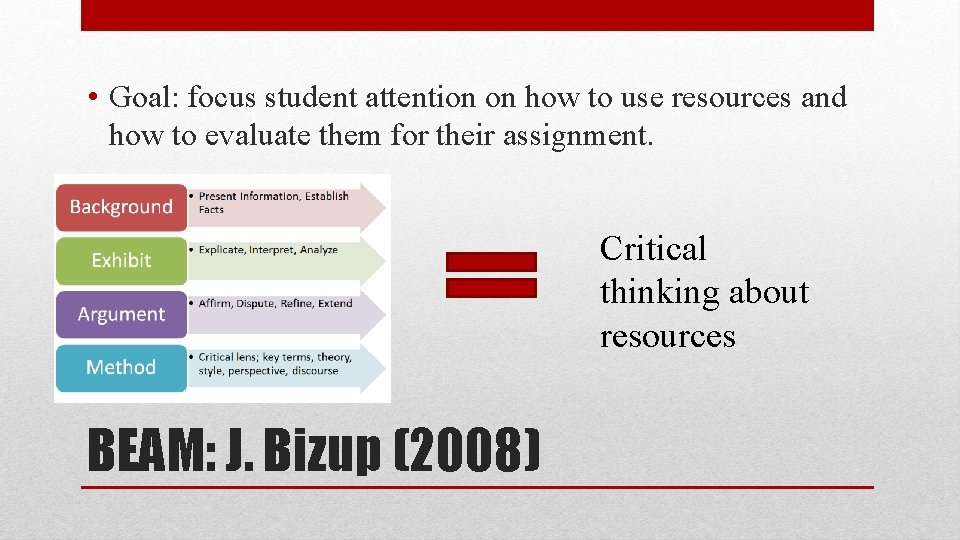 • Goal: focus student attention on how to use resources and how to