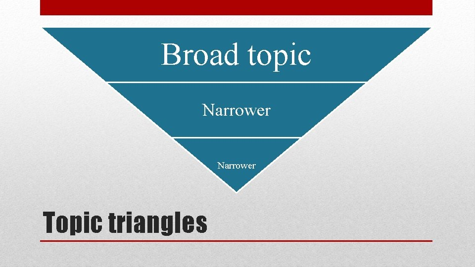 Broad topic Narrower Topic triangles