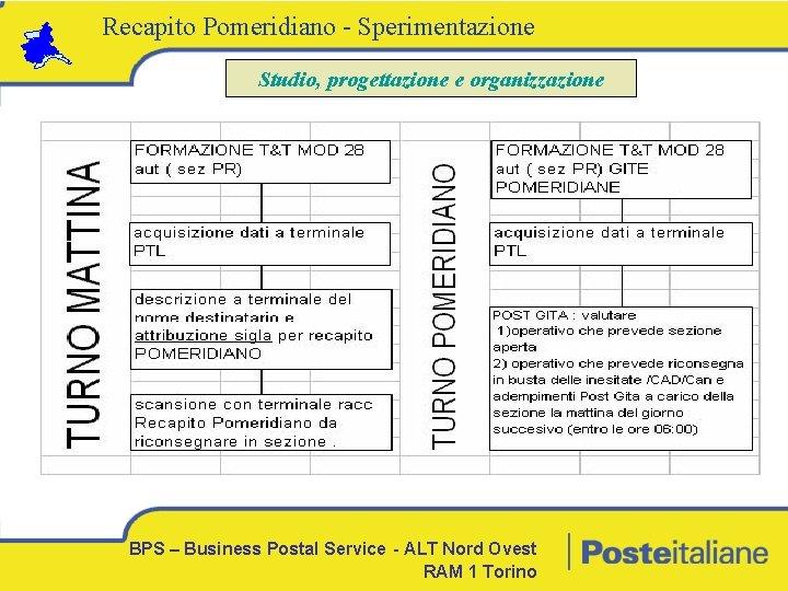Recapito Pomeridiano - Sperimentazione Studio, progettazione e organizzazione BPS – Business Postal Service -