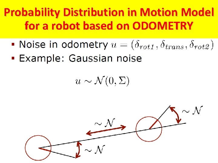 Probability Distribution in Motion Model for a robot based on ODOMETRY