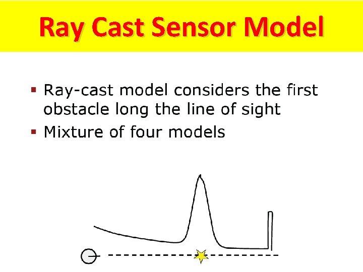 Ray Cast Sensor Model