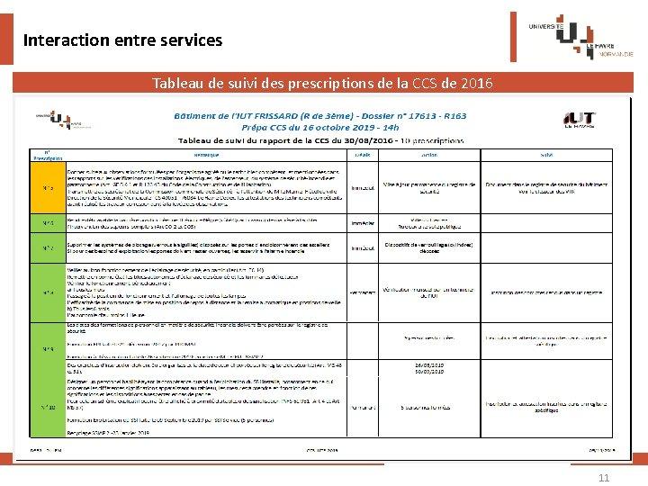 Interaction entre services Tableau de suivi des prescriptions de la CCS de 2016 Les